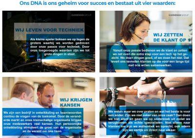 Het Gunneman DNA is ons geheim